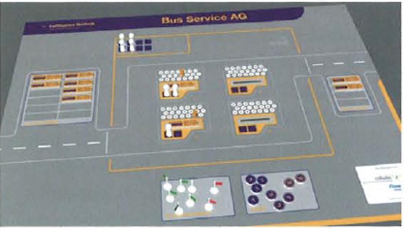 Busse statt Flugzeuge: Planspiel für die Lufthansa Technik AG