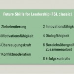Power-Potential-Profile, Future Skills for Leadership classic