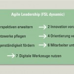 Power-Potential-Profile, Future Skills for Leadership dynamic