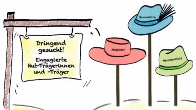 Grafik: Rollen in einer Non-Profit-Organisation